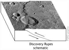Rupes Discovery im schematischen Querschnitt