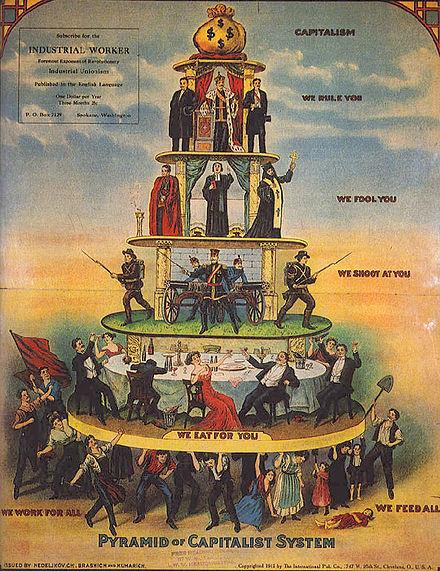 Kritische Zeichnung zur Verdeutlichung der Klassengesellschaft