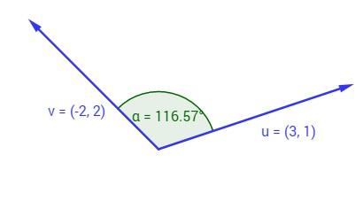 Illustration von zwei Vektoren und dem dazwischen liegenden Vektor
