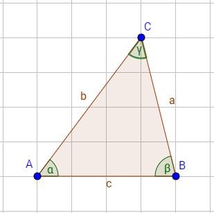 Dreieck mit eingezeichneten Bezeichnungen für Ecken, Seiten und Winkel