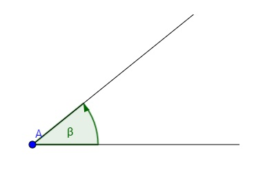 Beispiel für einen spitzen Winkel
