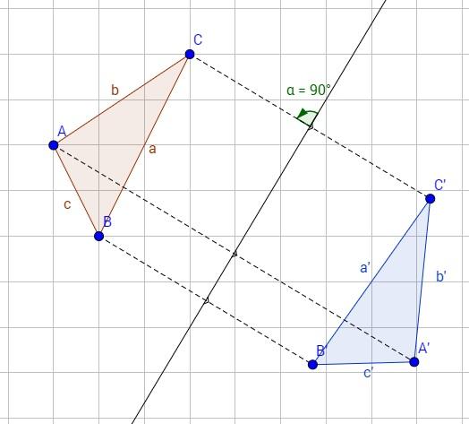 Beispiel für die Achsenspiegelung von einem Dreieck
