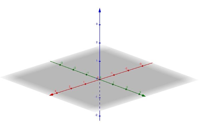Illustration eines 3D Koordinatensystems
