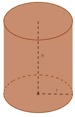 Darstellung des Körpers Zylinder