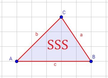 Der Kongruenzsatz Seite Seite Seite (SSS)