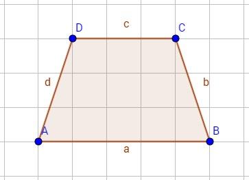 Beispiel für Achsensymmetrie anhand eines gleichschenkligen Trapez