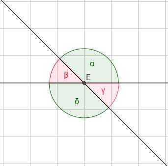Winkel bei zwei Geraden bestimmen