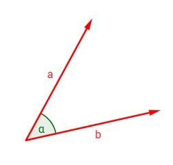 Zwei Vektoren mit einem Winkel