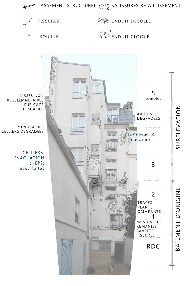 DIAGNOSTIC façade sur cour