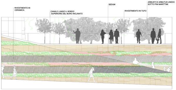 mur végétal entretien/arrosage minimum ©AWP