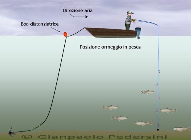 Tecniche di pesca e loro storia pesca del coregone dalla for Barca a vapore per barche da pesca