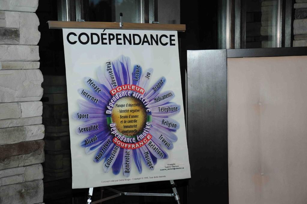 Le concept de la codépendance en image.
