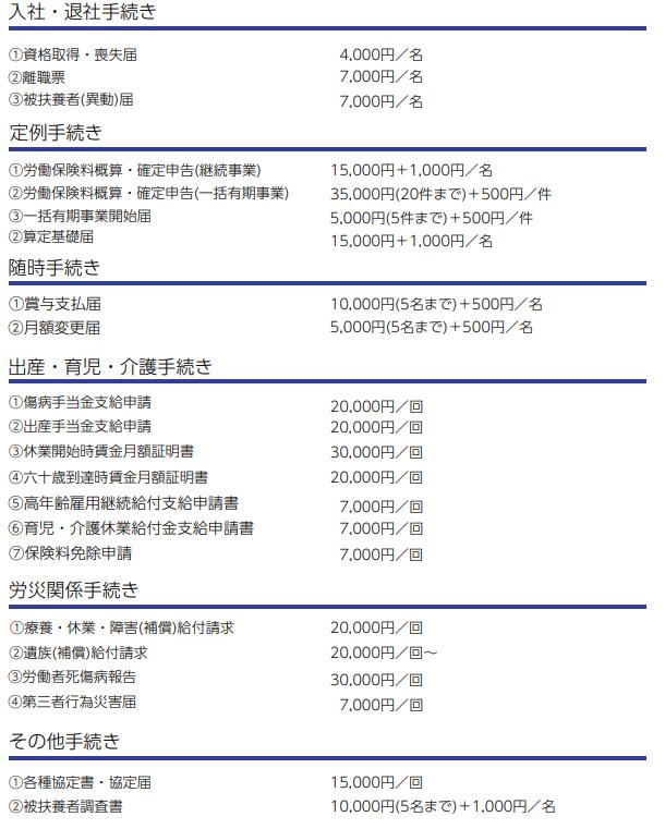 料金表(掲載のない手続きも承りますので、お問い合わせください。)