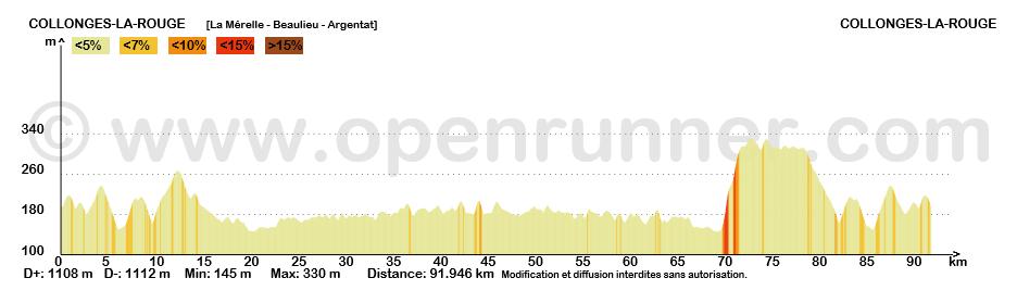 De La Mérelle à Collonges la Rouge, circuit cyclo de 92 km en Vallée de la Dordogne, en passant par Curemonte, Beaulieu-sur-Dordogne, Argentat