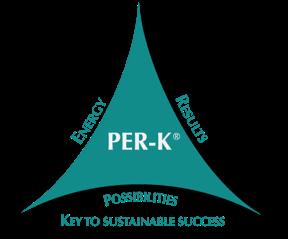 www.ronaldosephius.nl PER-K Succes Bewust Groeien vanuit innerlijke kracht