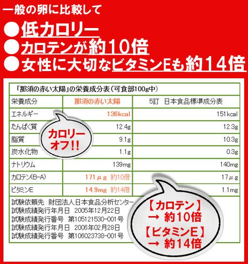 「栄養成分表」一般の卵と比較して低カロリー