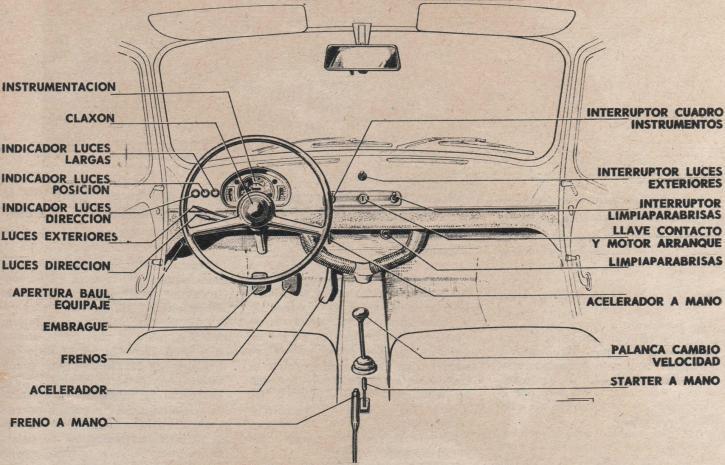 Mandos e instrumentos Seat 600