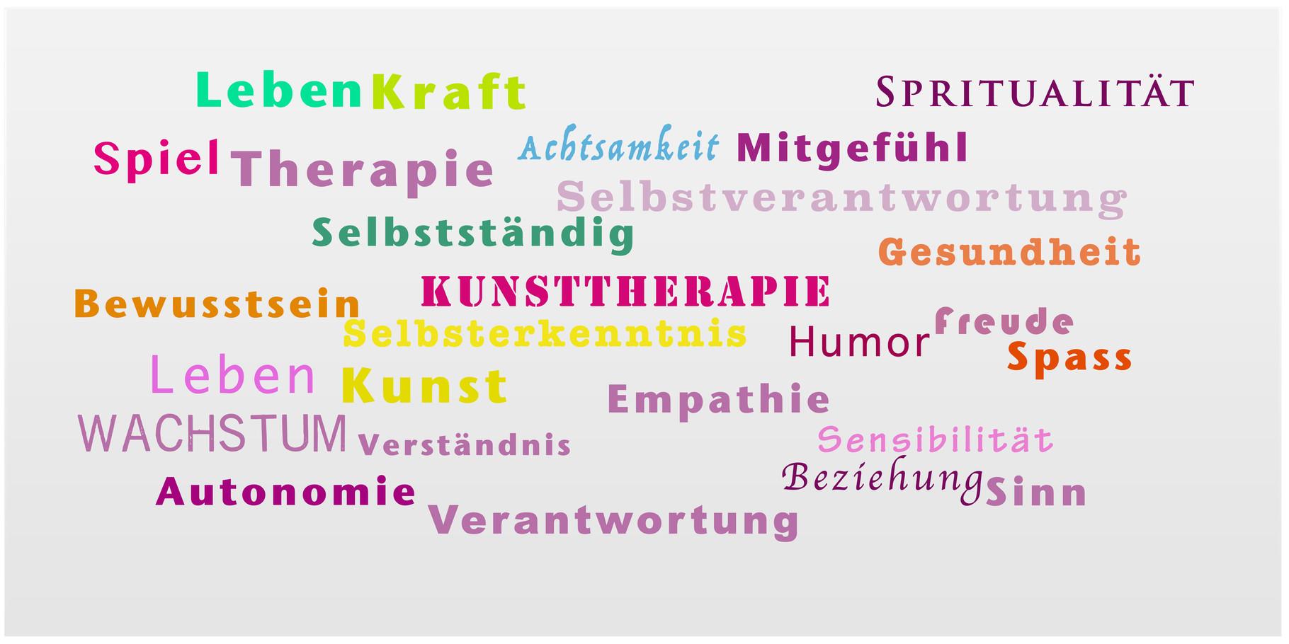 was mir wichtig ist: - Kunsttherapie Coaching Lübeck