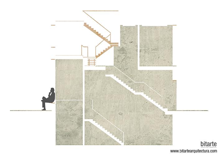 Bitarte Arquitectura+Comunicacion / Urban interior. City and Patios / Work-Home / London Metropolitan University / architectural research / www.bitartearquitectura.com