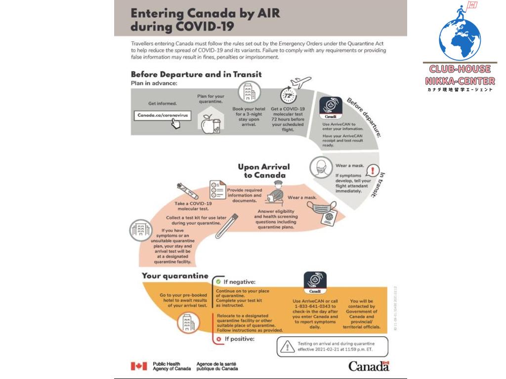 カナダ入国規定(2021年3月1日更新)