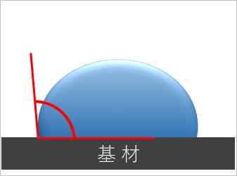 撥水の水滴接触角度
