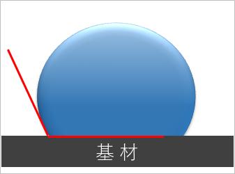 超撥水の水滴接触角度