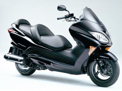 250cc A :HONDA FORZA