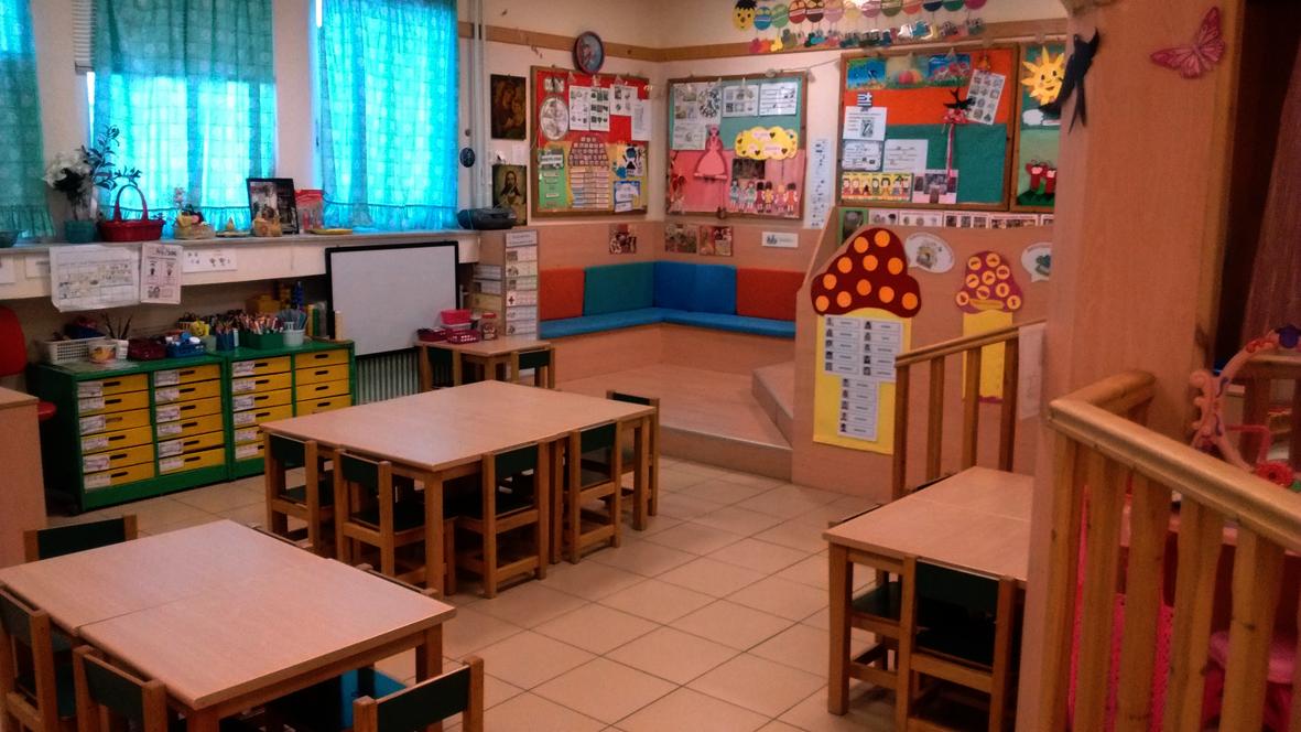 La salle de classe après ...
