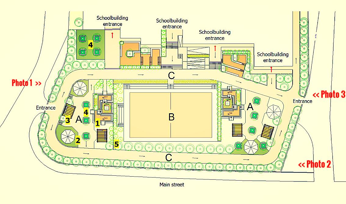 A : Activités d'éducation et de temps libre ; B: Activités culturelles et sportives ; C : Zone de loisirs et de sport.