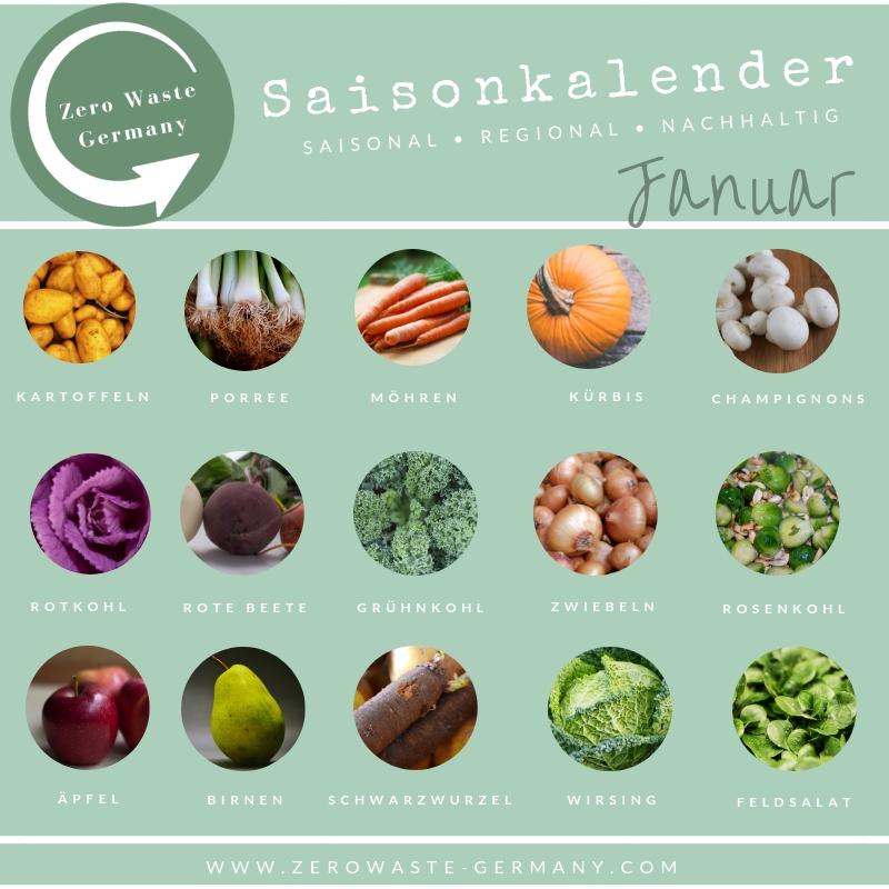Nachhaltiger Lebensmittel Saisonkalender von Zero Waste Germany
