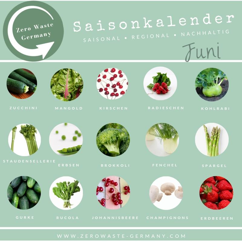 Zero Waste Germany Saisonkalender Juni