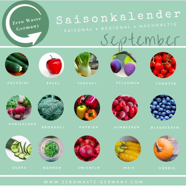 Zero Waste Germany Saisonkalender September