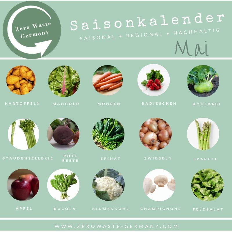 Zero Waste Germany Saisonkalender Mai