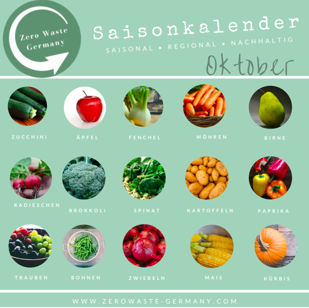 Zero Waste Germany Saisonkalender Oktober