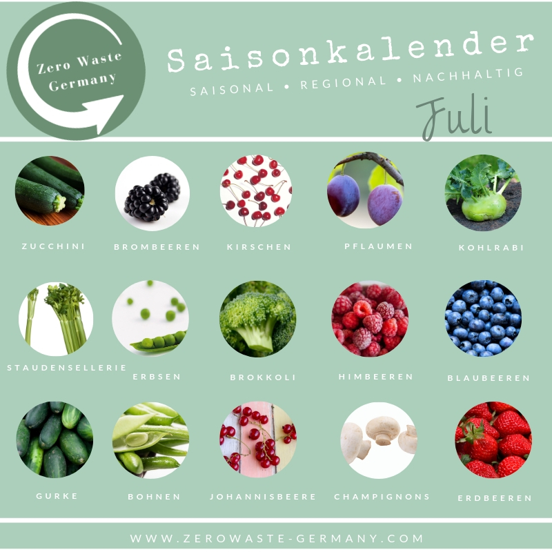Zero Waste Germany Saisonkalender Juli