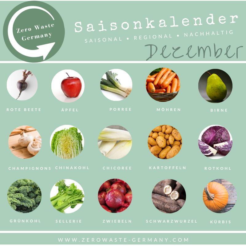 Zero Waste Germany Saisonkalender Dezember - Zero Waste Deutschland