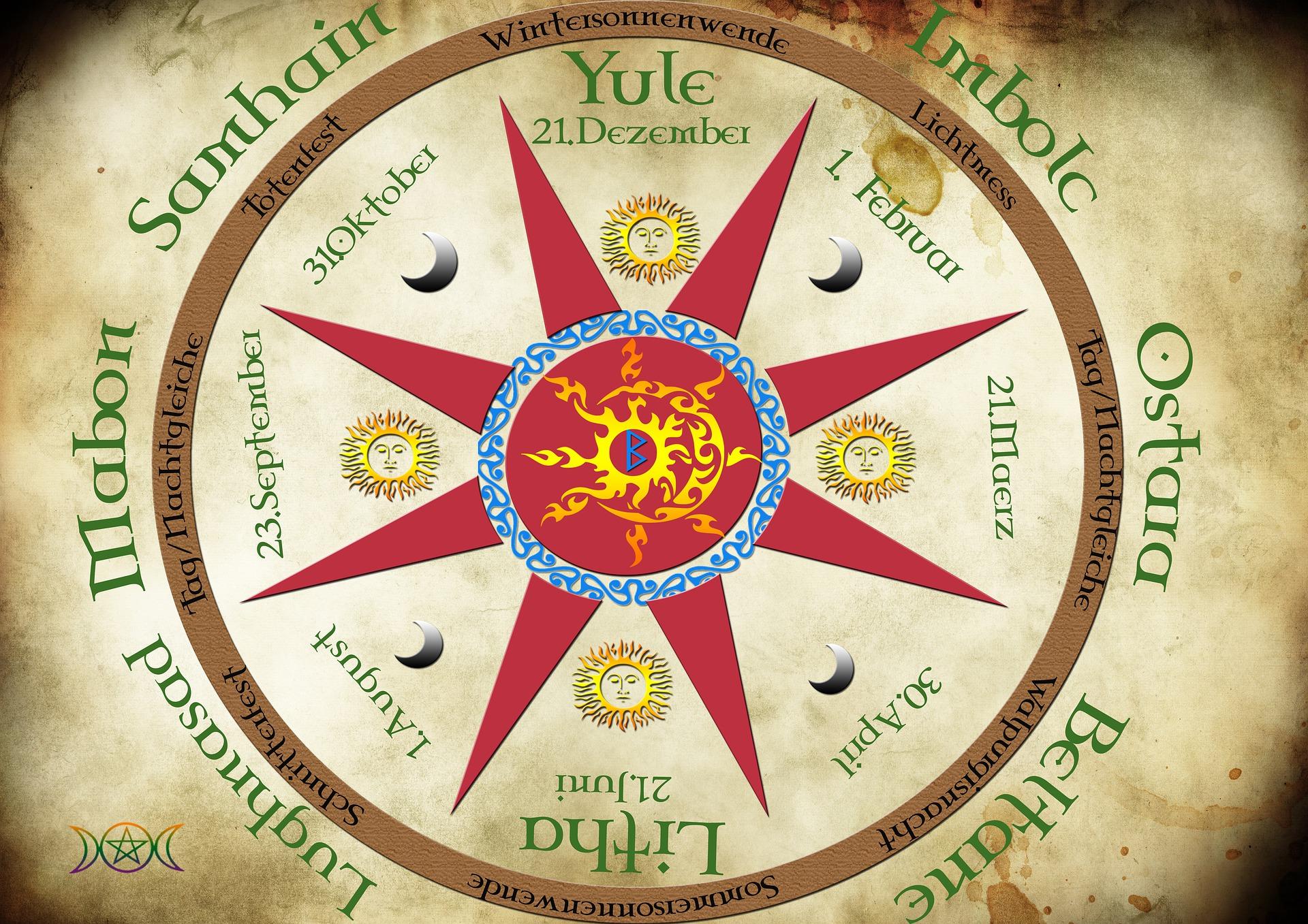 Die Jahreskreisfeste - Eine ursprüngliche Einladung für dich mit der Natur in Verbindung zu gehen.