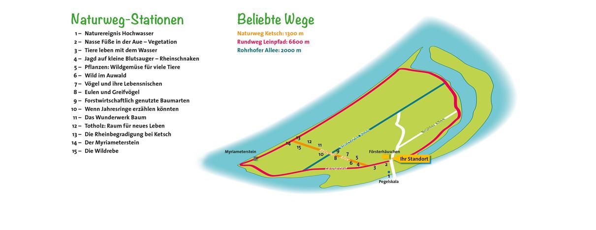 Übersichtsplan Ketscher Rheininsel – Infotafel Naturweg Gemeinde Ketsch