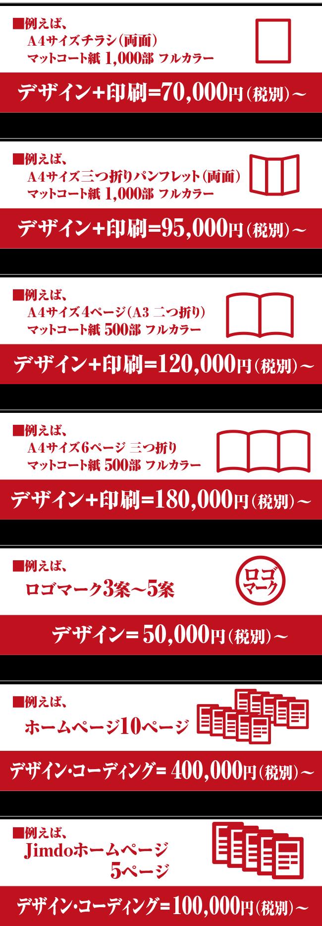 デザイン制作参考価格