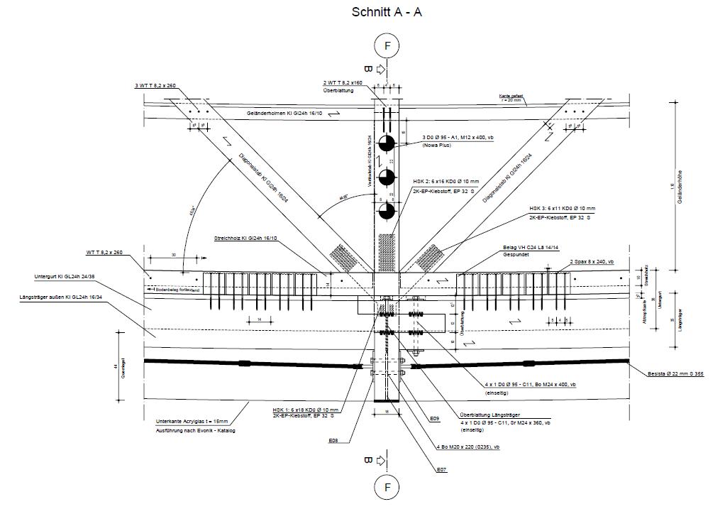 Bodenaufbau in vertikaler Symmetrieachse