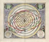 Système géocentrique de Ptolémée