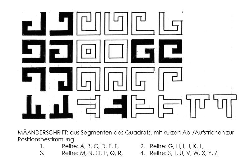 Code-Schlüssel