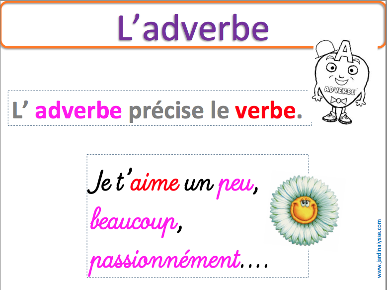 http://www.jardinalysse.com/la-notion-d-adverbe-a80307666