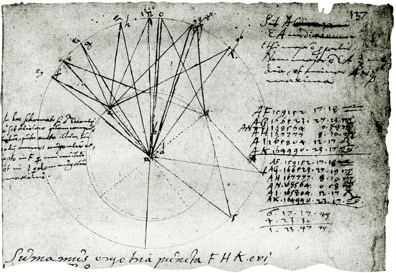 Zur Kooperation von Jost Bürgi mit Johannes Kepler und Tycho Brahe, ein wissenschaftlicher Exkurs
