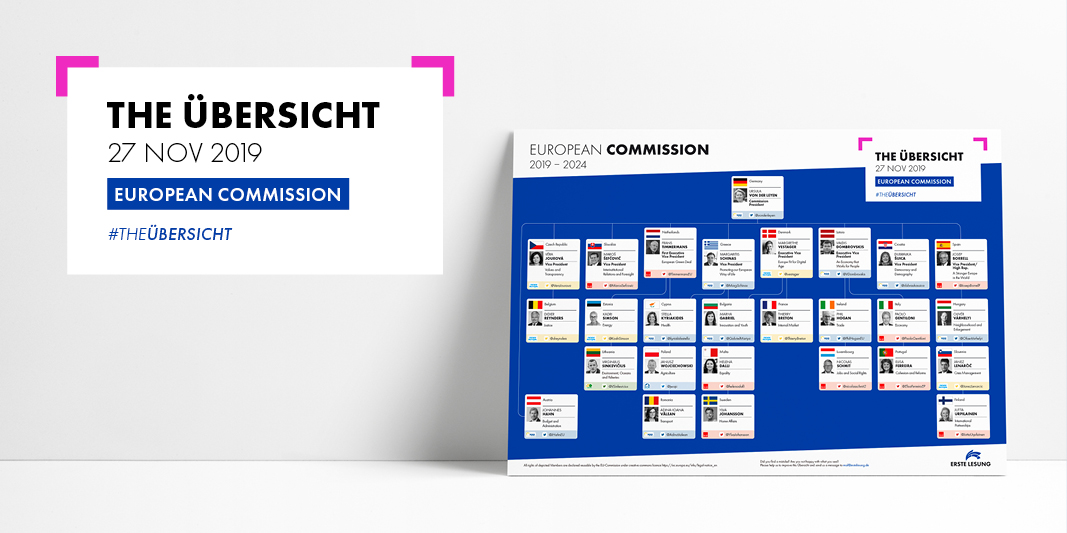 Download: European Commission 2019-2024 (eng)