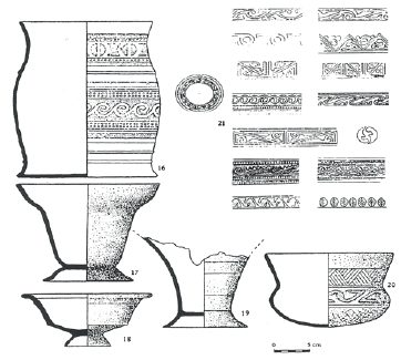 Fig. 2. Phung Nguyen ceramic culture (from I.C. Glover and P.S. Bellwood – 2004)