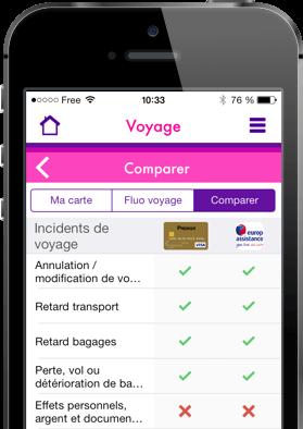 Application Fluo sur Iphone : Source Fluo.com