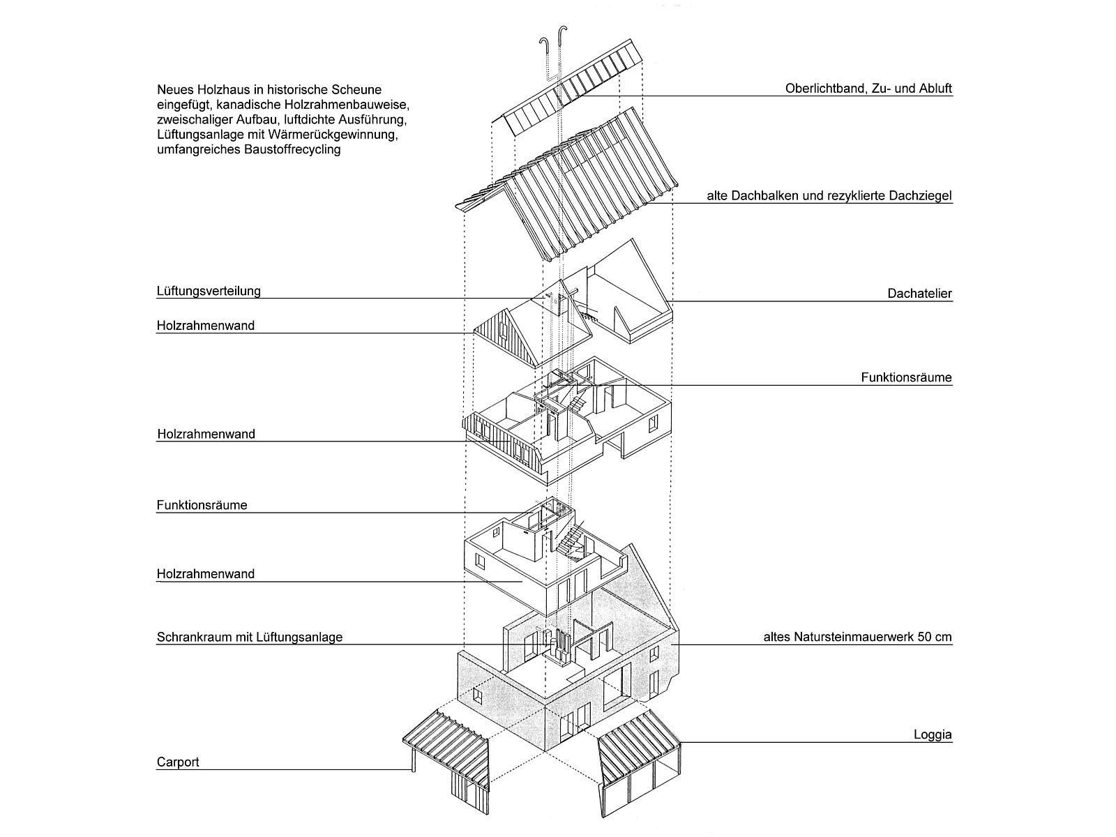 Raum- und Energiestruktur