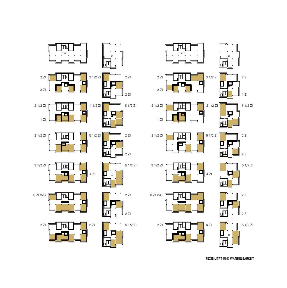Vielfältiges, flexibles Wohnungsgemenge für alle Wohnbedürfnisse