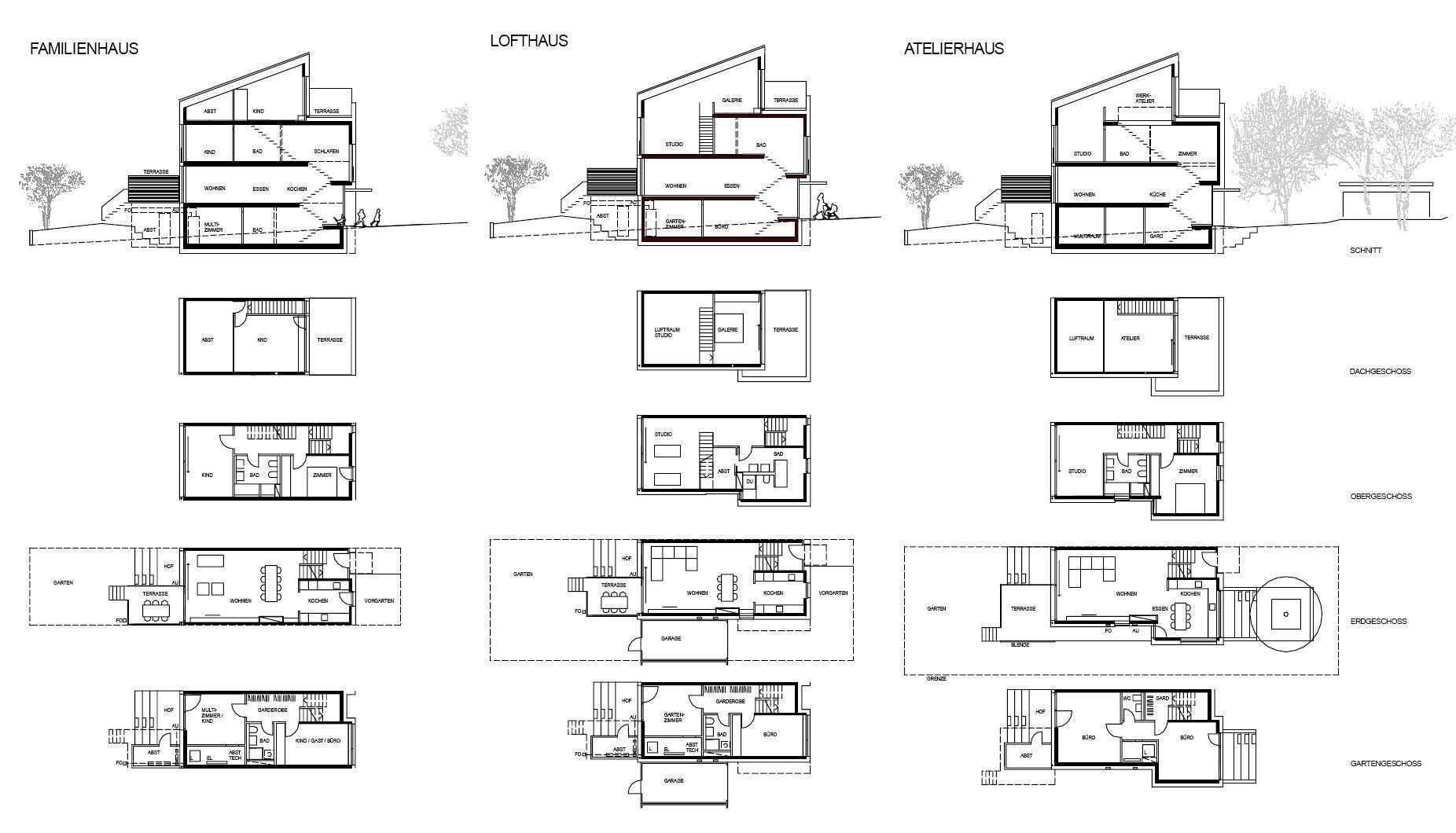 Nutzungspotential für Familienwohnen, Wohnlofts oder Wohnen und Arbeiten